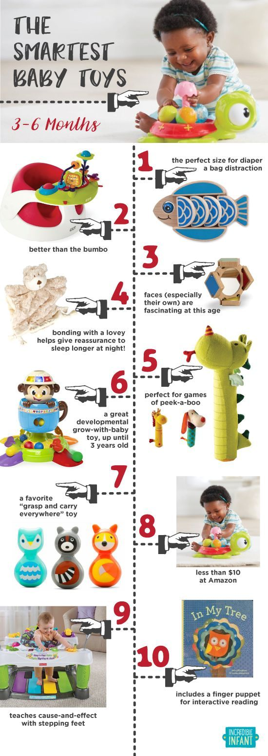 The Best Baby Toys for 3-6 Month Olds