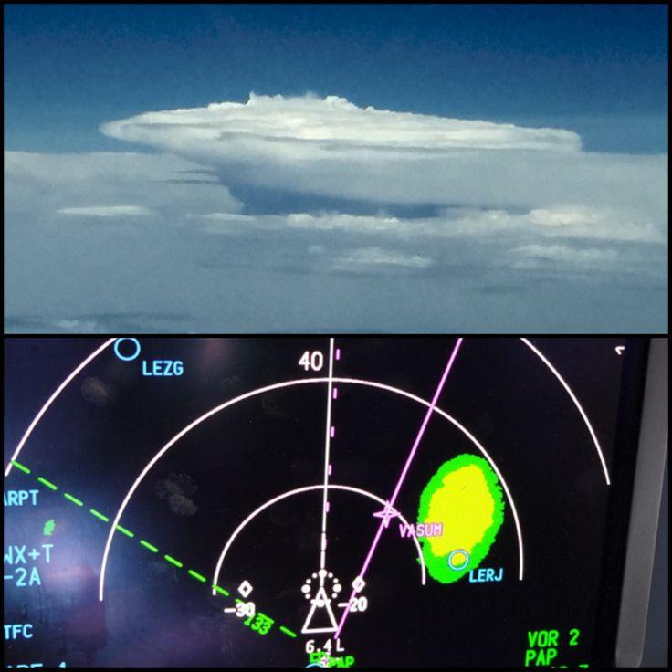 Representación gráfica en Radar a bordo