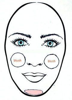 gezichtsvorm lang gezicht shapen