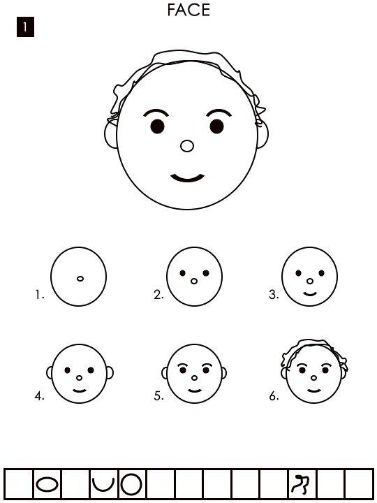 Een gezicht tekenen  - stappenplan.  Omdat sommige kleuters hier toch nog nood aan hebben!