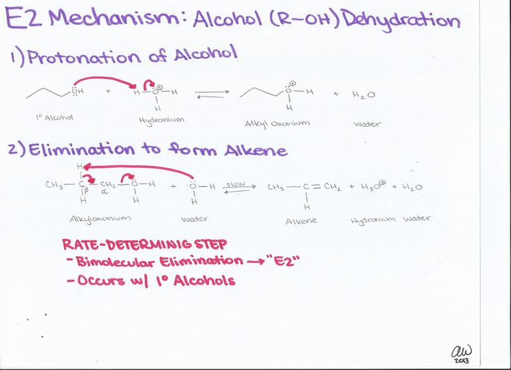 E2 Mechanism Alcohol Dehydration