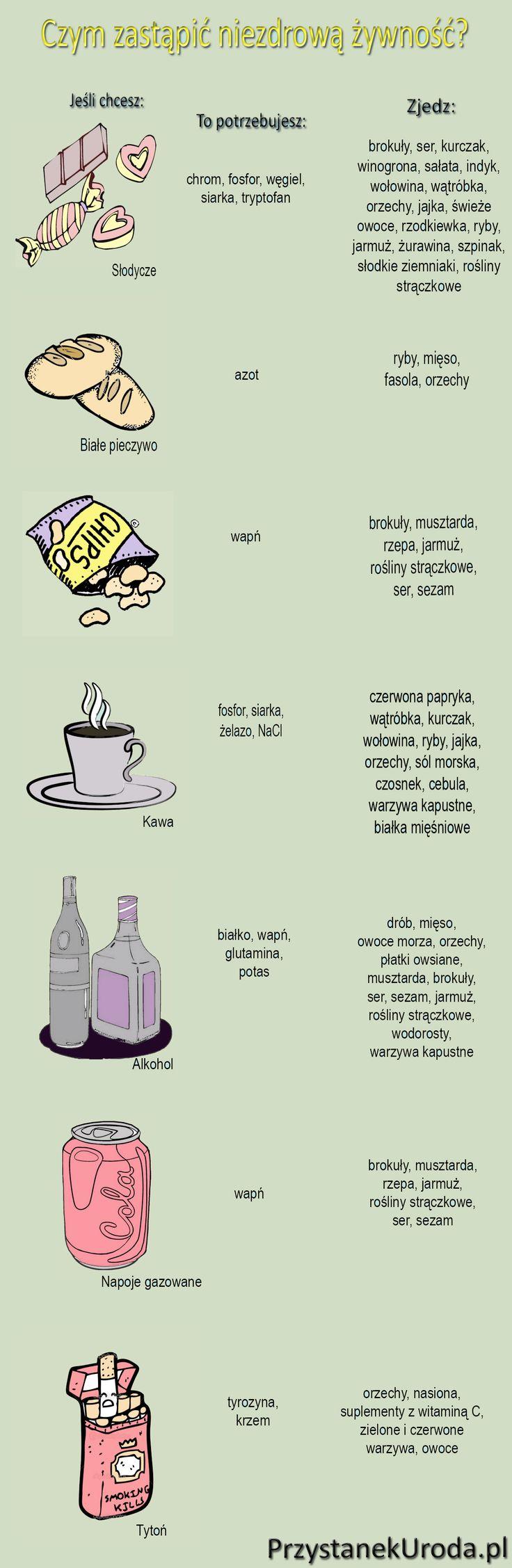 Infografika zdrowa żywność. Czym zastąpić niezdrową żywność?