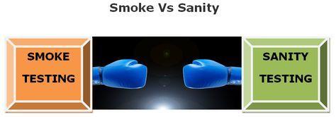 """Smoke Testing Vs Sanity Testing"" https://medium.com/@buzz_pro/smoke-testing-vs-sanity-testing-9b4928505af4   #SmokeTesting #SanityTesting #SoftwareTesting #Testing"