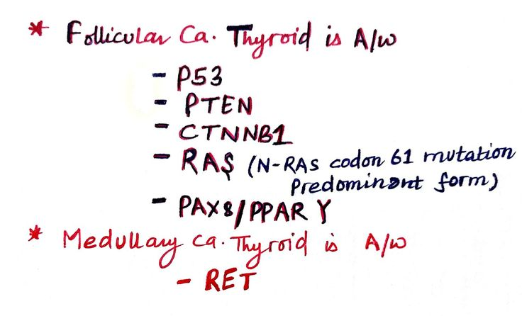 Genes a/w Follicular & Medullary carcinoma thyroid ... #P53 #PTEN #RAS #PAX8 #RET