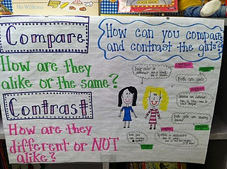 compare and contrast: Some new anchor charts and a CHEAP center idea!