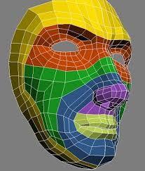 head topology - Google Search