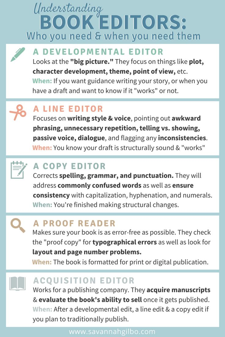 Every book needs editing. And if we're being honest, editing your own work is nearly impossible. That's where professional book editors comes in. Working with an experienced book editor is one of the best investments… View Post