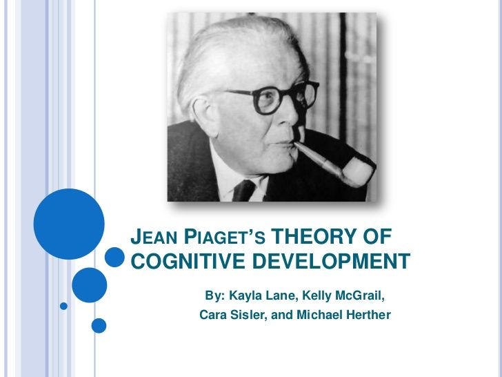 theory of cognitive development and jean Jean piaget is perhaps one of the most well-known and influential child development specialists his work was first published during the 1920's, but his theory of cognitive development continues to influence contemporary researchers and clinicians.
