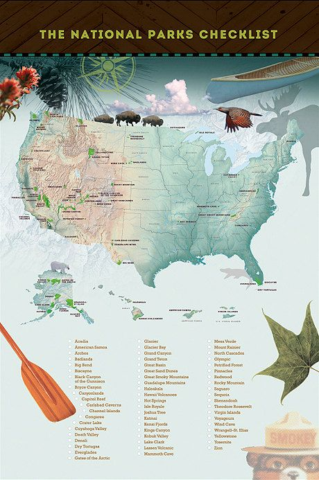 National Parks Checklist Map Poster /12w X 18h by TreehouseModern