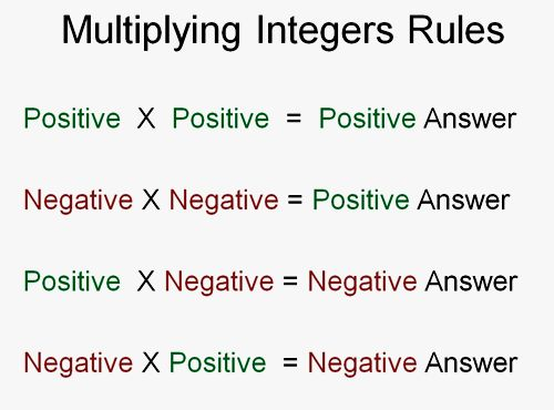 adding and subtracting intergers rules | These Integer Multiplication Rules can be summarised as follows.