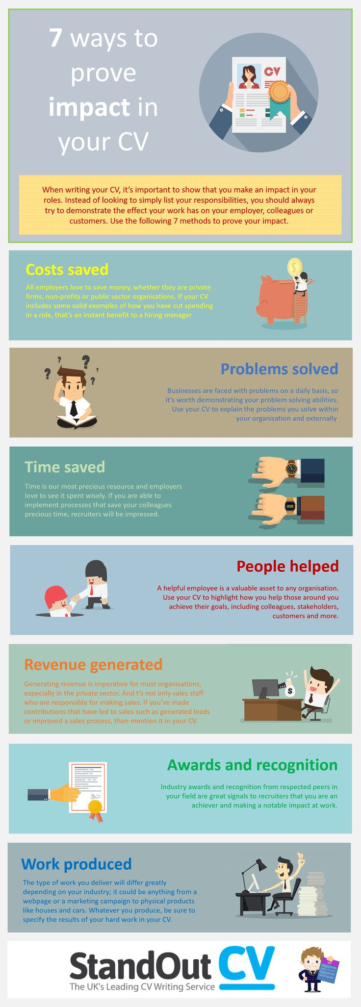7 Ways to Prove Impact in Your CV Infographic - http://elearninginfographics.com/7-ways-prove-impact-cv-infographic/