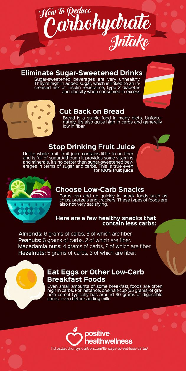 How to Reduce Carbohydrate Intake – Positive Health Wellness Infographic carb…