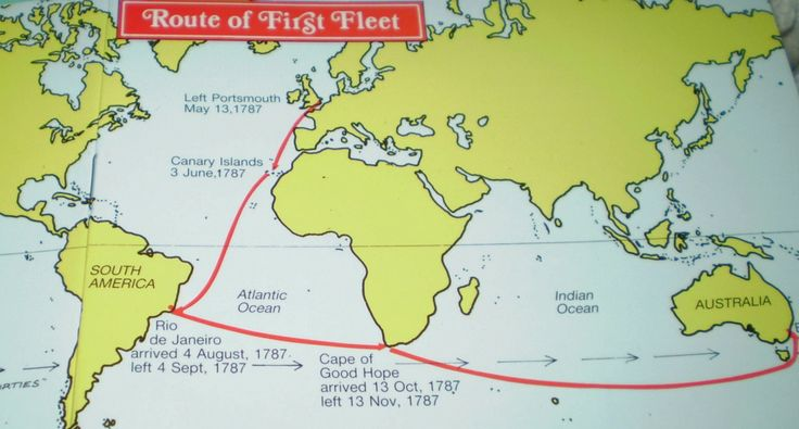 The route the first fleet took.