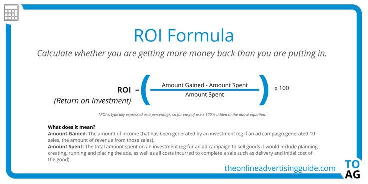 Roi Calculator Formula In 2021 Investing Financial Management Calculator