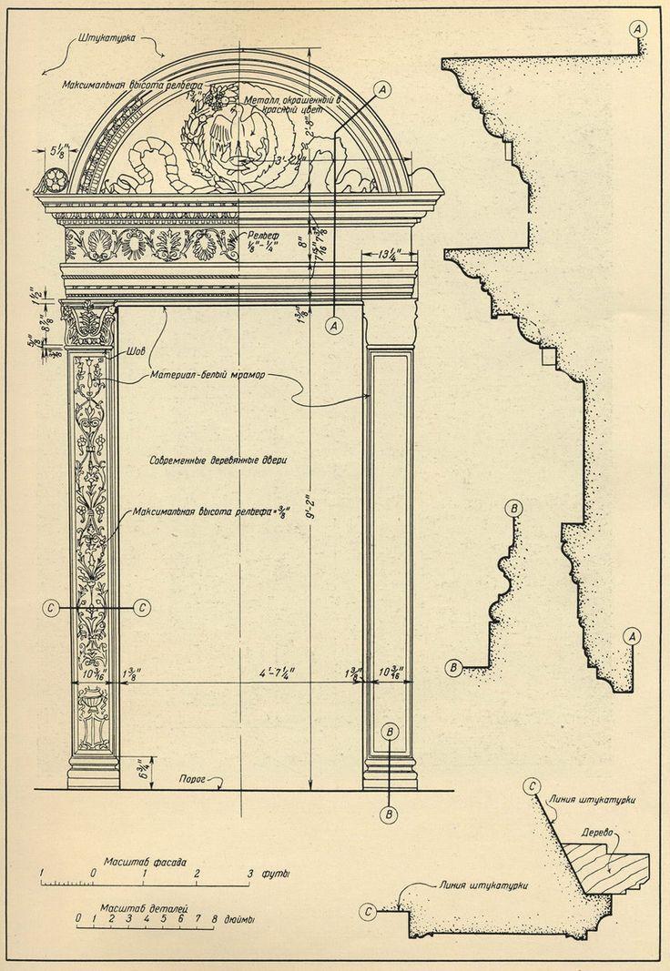 Флоренция. Дверной проем ризницы. Церковь Санта Аннунциата / 1