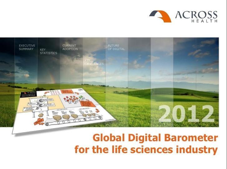 Resultados del Digital Barometer 2012 realizado por Across Health. Por primera vez con datos de España.
