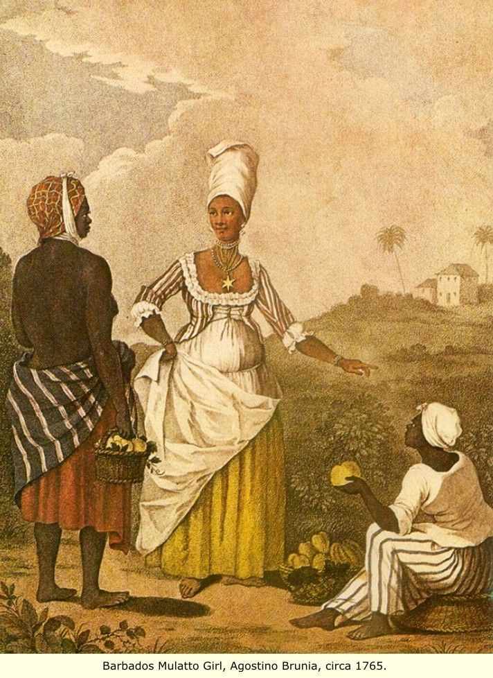 Slavery in the British and French Caribbean