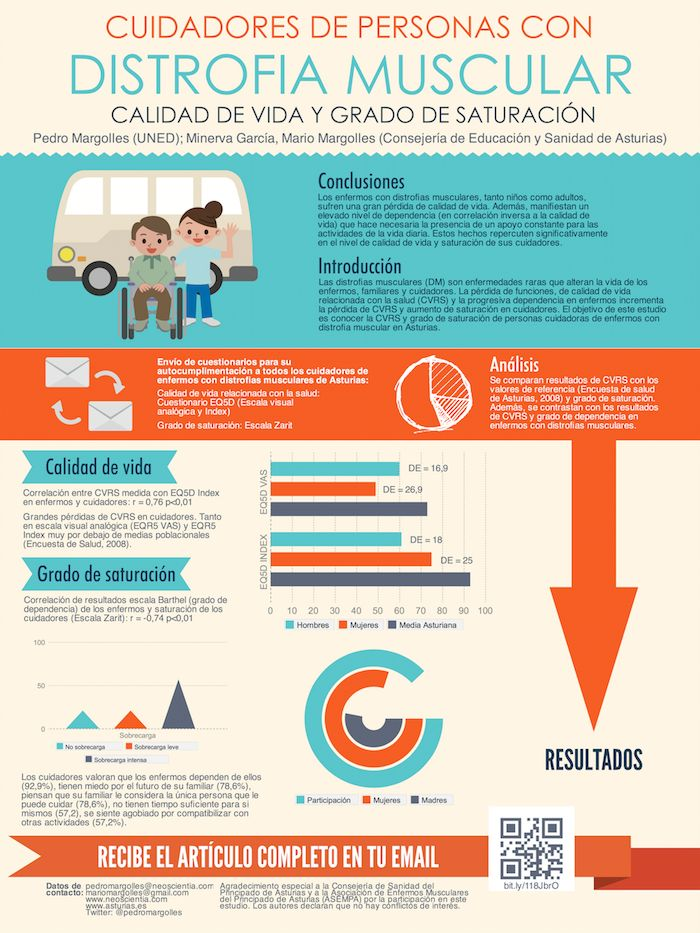 13 best images about Research Poster on Pinterest Storyboard - research poster