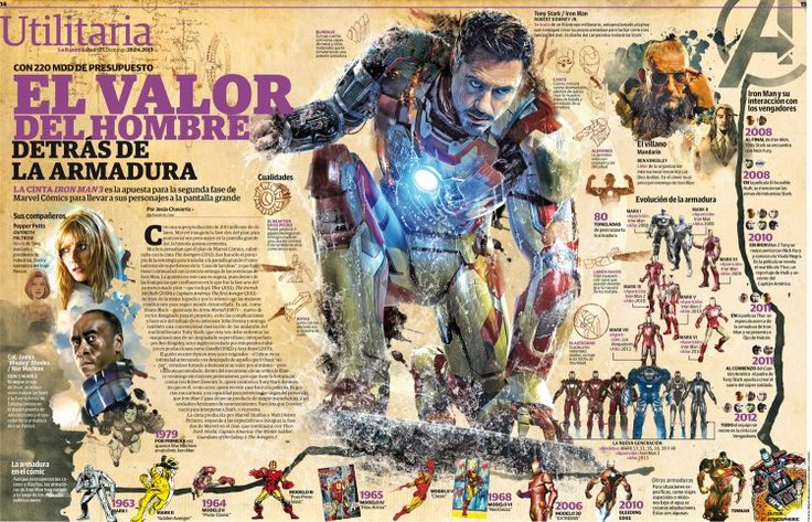 Iron Man – by Miguel Ulloa