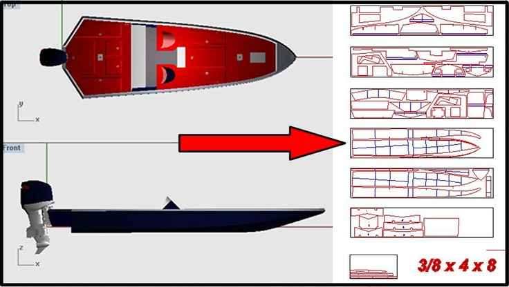 See How A CNC Boat Design Can Help You In Building Your