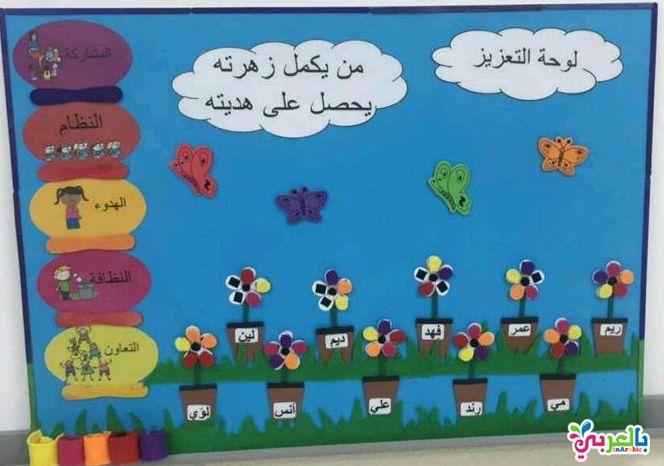 افكار تعزيز السلوك الإيجابي في المدارس المدارس المعززة للسلوك الايجابي بالعربي نتعلم Mario Characters Character Snoopy
