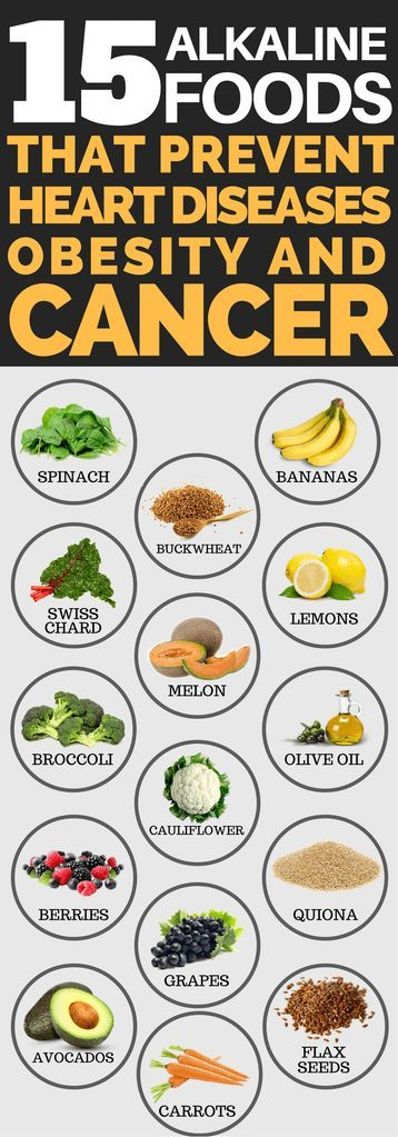 Alkaline foods that prevent obesity and cancer.