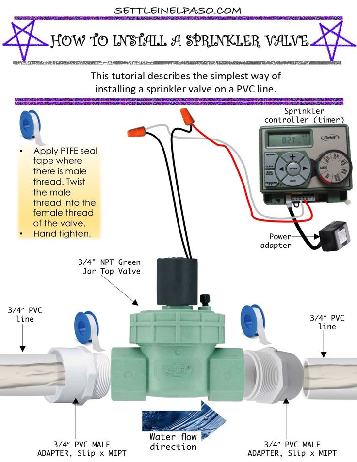 How to install a regular sprinkler valve.