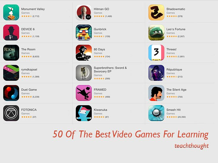 50 Of The Best Video Games For Learning