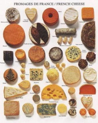 Fromage: Wine, Food, Cheeses, De France, Cheese