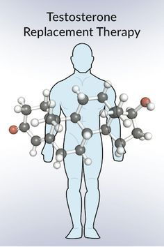 In recent years, testosterone replacement therapy aka TRT for low testosterone has gained widespread interest from aging men and acceptance from the medical community. Learn more about TRT. #elitemensguide #testosterone