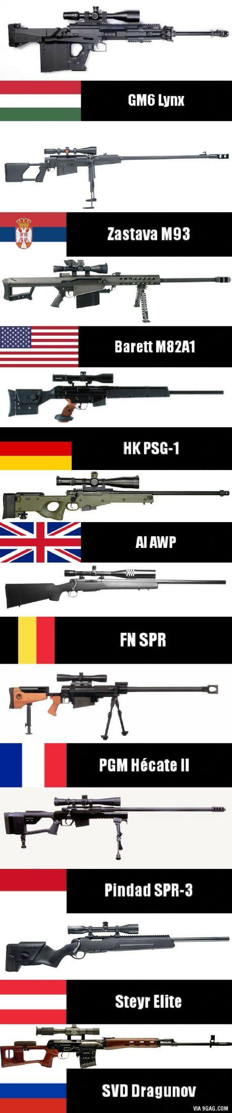 Какая из них ваша любимая снайперская винтовка?
