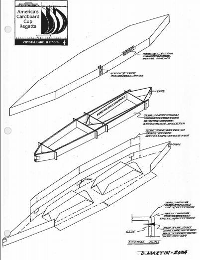Get Step By Instructions On Building Your Boat Here