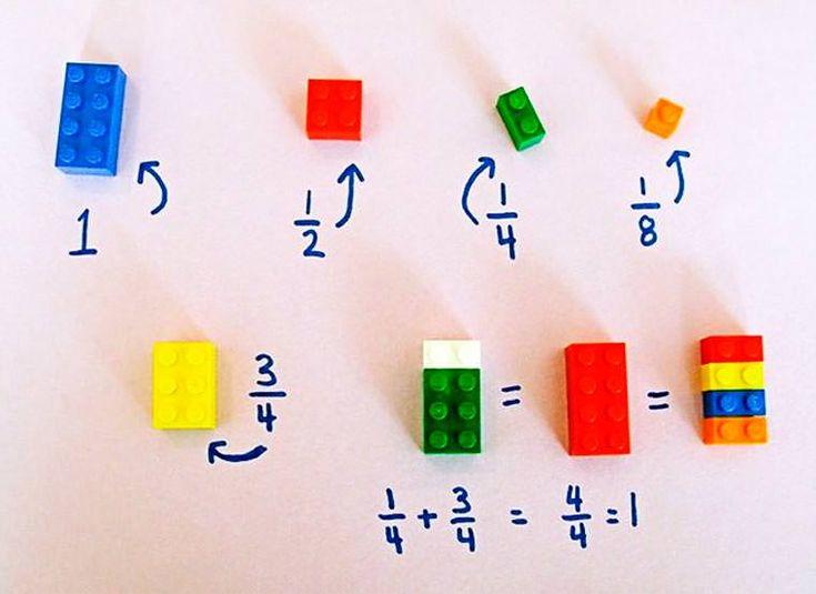 die besten 17 ideen zu lego mathematik auf pinterest