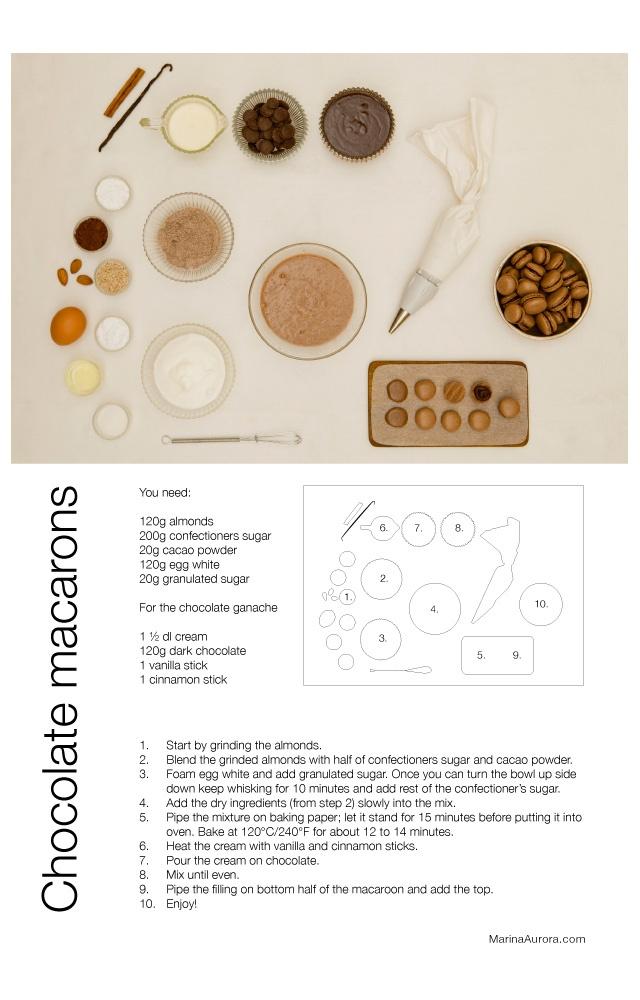 The Mixing Bowl: Chocolate Macarons by Marina Ekroos: Mixing Bowls, Chocolates, Poster