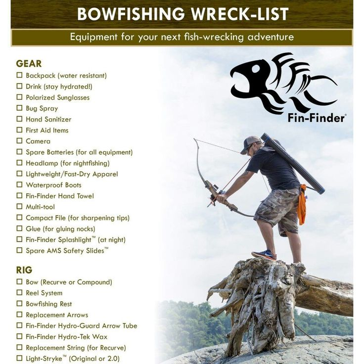 "Bowfishing ""wreck-list"", brought to you by Fin-Finder."