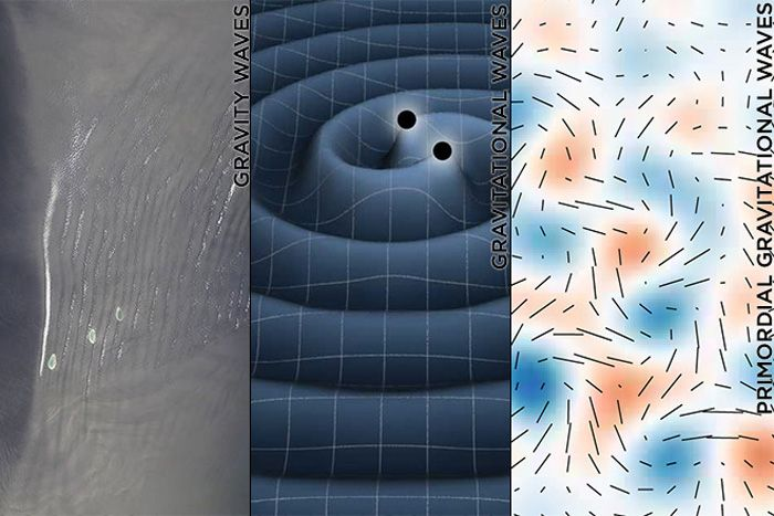 Gravity waves, gravitational waves and primordial gravitational waves... what do they mean? Is there a difference?