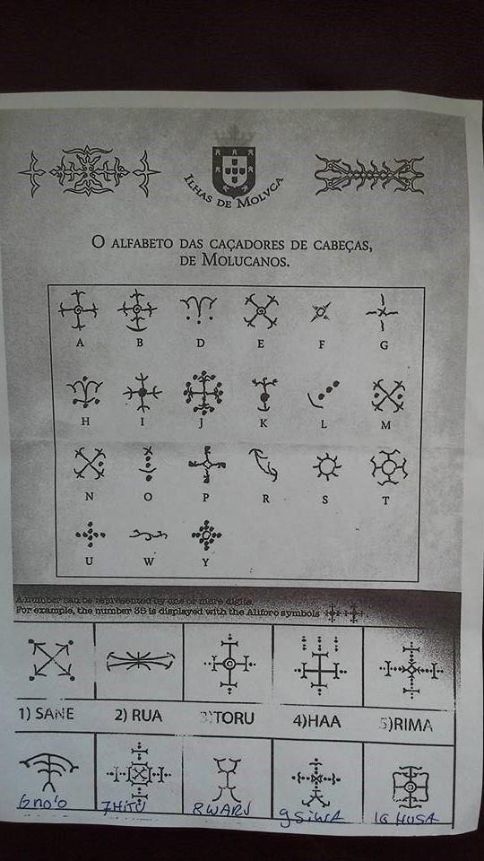 Maluku | alphabet | numbers
