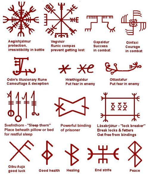 Norse Mythology Symbols | so cool. reminds me of when i was really into rune-reading in middle ...