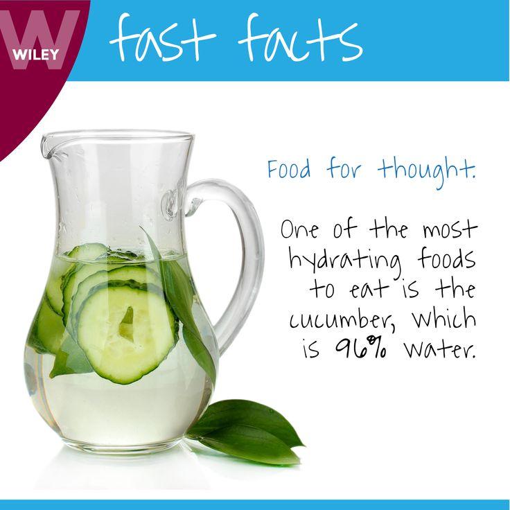 #foodfact #fastfact