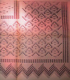 Схема вязания спицами ажурного платка