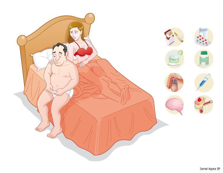 A performance é uma coisa que preocupa os homens e as mulheres em geral. Um estudo veio revelar 20 nomes de homens que são fraquinhos na cama. Será que tu estás na lista? Uma universidade no Brasil, resolveu pesquisar umpossível fator para explicar o fato de alguns homens serem maus na cama. Esse fator é …