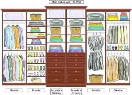 Distribuição armário/guarda-roupas