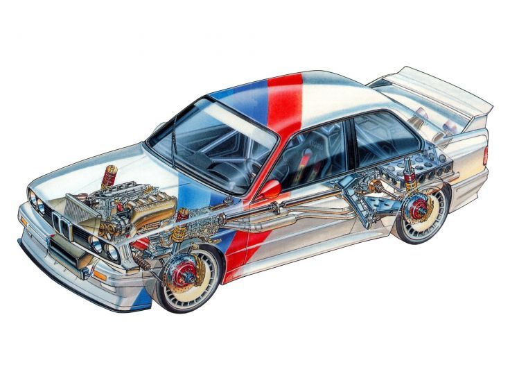 1987 BMW M3 Group-A DTM (E30) race racing m-3 interior engine       f wallpaper background