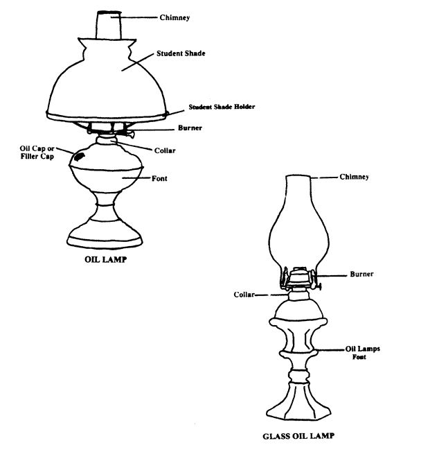 14 best oil lamps images on pinterest