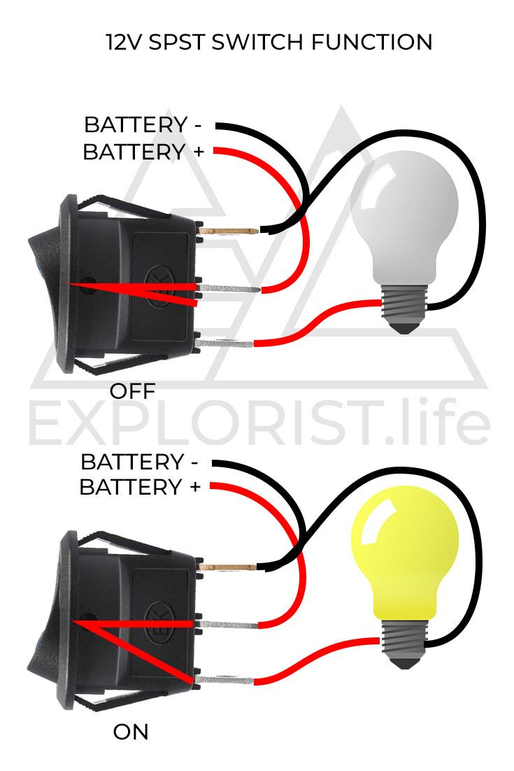 these wiring diagrams will show you how to wire 12v lights switches into your campervan 2 way switches too  [ 735 x 1102 Pixel ]
