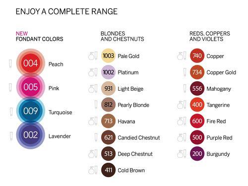 Revlon Nutri Color Créme to your hair color last longer and to revive it.  Våra älskade färginpackningar som bevarar och förstärker din hårfärg.