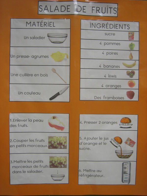 recette de la salade de fruits                                                                                                                                                                                 Plus