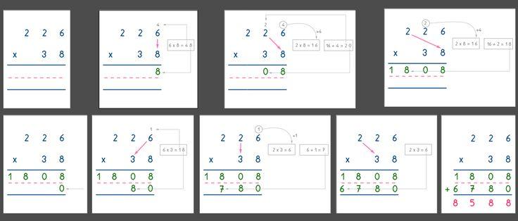 55 best multiplication apprendre les tables de for Apprendre multiplication ce2