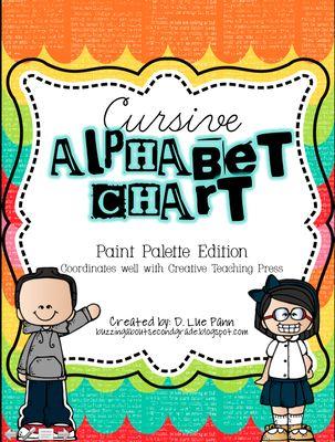 Cursive Melonheadz Alphabet Chart  from dmlp from dmlp on TeachersNotebook.com (30 pages)  - Cursive Alphabet Chart to Coordinate with CTP Paint Palette Colors.
