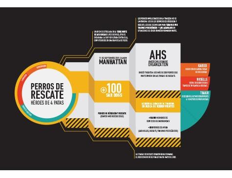 Infografía by Flor Genghini, via Behance